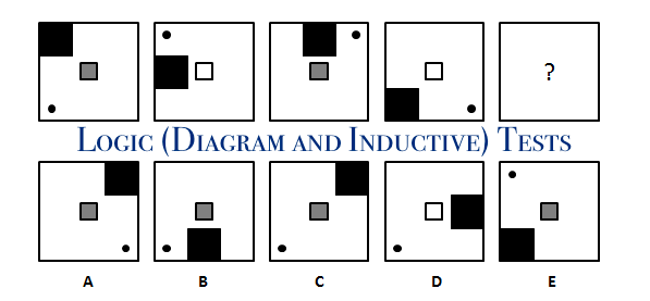 Logical and Inductive Reasoning Test